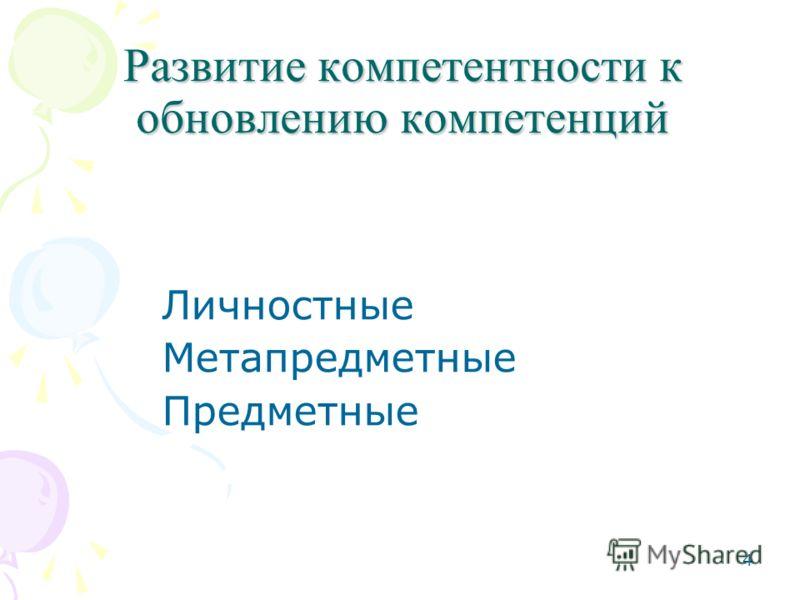 4 Развитие компетентности к обновлению компетенций Личностные Метапредметные Предметные