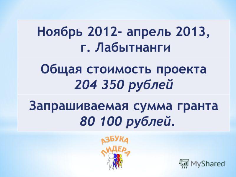 Ноябрь 2012- апрель 2013, г. Лабытнанги Общая стоимость проекта 204 350 рублей Запрашиваемая сумма гранта 80 100 рублей.