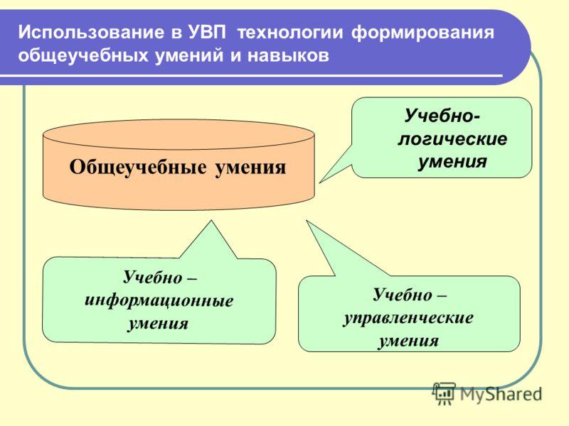 Учебно- логические умения Общеучебные умения Учебно – информационные умения Учебно – управленческие умения Использование в УВП технологии формирования общеучебных умений и навыков