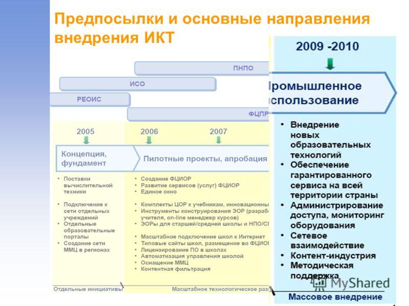 Предпосылки и основные направления внедрения ИКТ