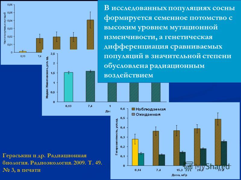В исследованных популяциях сосны формируется семенное потомство с высоким уровнем мутационной изменчивости, а генетическая дифференциация сравниваемых популяций в значительной степени обусловлена радиационным воздействием Гераськин и др. Радиационная