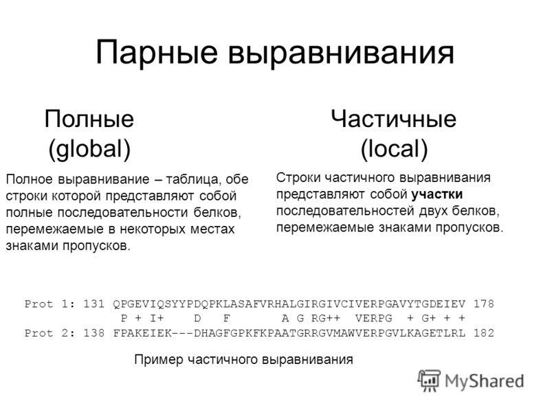 Парные выравнивания Полные (global) Частичные (local) Полное выравнивание – таблица, обе строки которой представляют собой полные последовательности белков, перемежаемые в некоторых местах знаками пропусков. Строки частичного выравнивания представляю