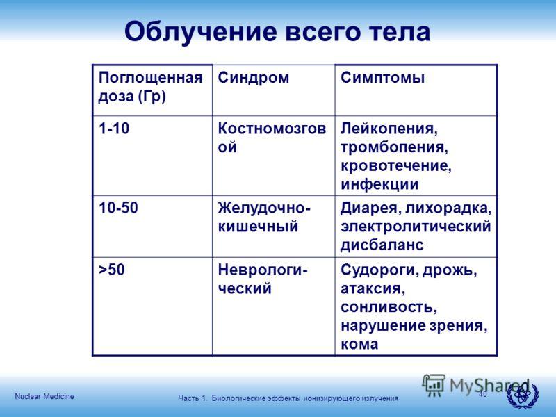 Nuclear Medicine 40 Облучение всего тела Поглощенная доза (Гр) СиндромСимптомы 1-10Костномозгов ой Лейкопения, тромбопения, кровотечение, инфекции 10-50Желудочно- кишечный Диарея, лихорадка, электролитический дисбаланс >50Неврологи- ческий Судороги,