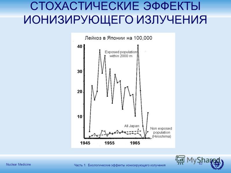 Nuclear Medicine 43 СТОХАСТИЧЕСКИЕ ЭФФЕКТЫ ИОНИЗИРУЮЩЕГО ИЗЛУЧЕНИЯ Часть 1. Биологические эффекты ионизирующего излучения Лейкоз в Японии на 100,000
