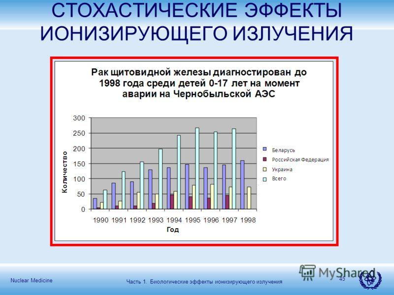 Nuclear Medicine 45 СТОХАСТИЧЕСКИЕ ЭФФЕКТЫ ИОНИЗИРУЮЩЕГО ИЗЛУЧЕНИЯ Часть 1. Биологические эффекты ионизирующего излучения