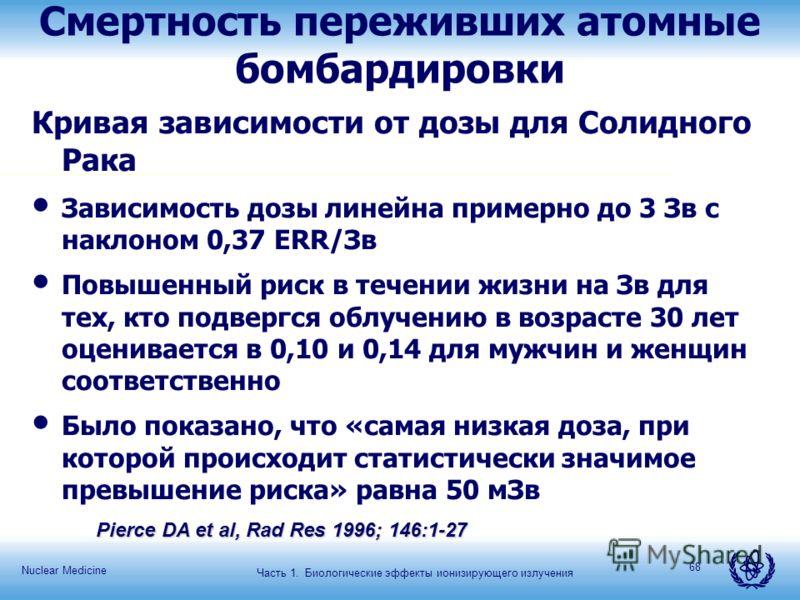 Nuclear Medicine 68 Смертность переживших атомные бомбардировки Кривая зависимости от дозы для Солидного Рака Зависимость дозы линейна примерно до 3 Зв с наклоном 0,37 ERR/Зв Повышенный риск в течении жизни на Зв для тех, кто подвергся облучению в во