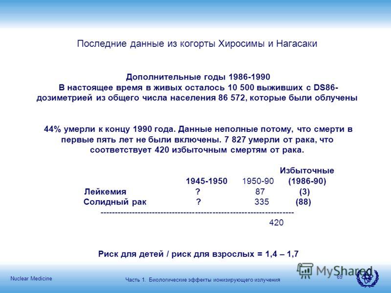 Nuclear Medicine 69 Последние данные из когорты Хиросимы и Нагасаки Дополнительные годы 1986-1990 В настоящее время в живых осталось 10 500 выживших с DS86- дозиметрией из общего числа населения 86 572, которые были облучены 44% умерли к концу 1990 г