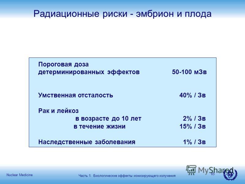 Nuclear Medicine 85 Пороговая доза детерминированных эффектов 50-100 мЗв Умственная отсталость40% / Зв Рак и лейкоз в возрасте до 10 лет 2% / Зв в течение жизни15% / Зв Наследственные заболевания 1% / Зв Радиационные риски - эмбрион и плода Часть 1.