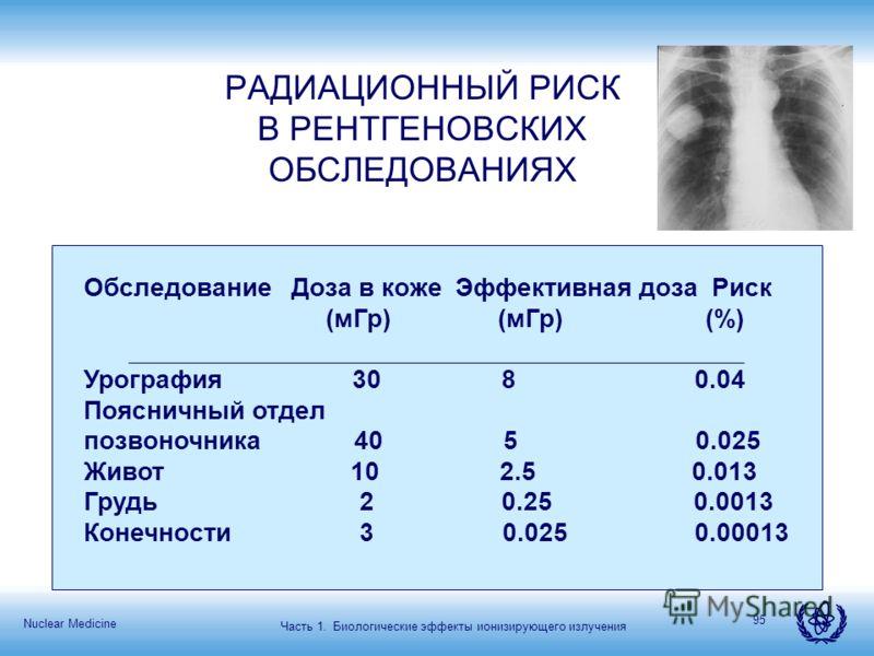 Nuclear Medicine 95 Обследование Доза в коже Эффективная доза Риск (мГр) (мГр) (%) Урография 30 8 0.04 Поясничный отдел позвоночника 40 5 0.025 Живот 10 2.5 0.013 Грудь 2 0.25 0.0013 Конечности 3 0.025 0.00013 РАДИАЦИОННЫЙ РИСК В РЕНТГЕНОВСКИХ ОБСЛЕД