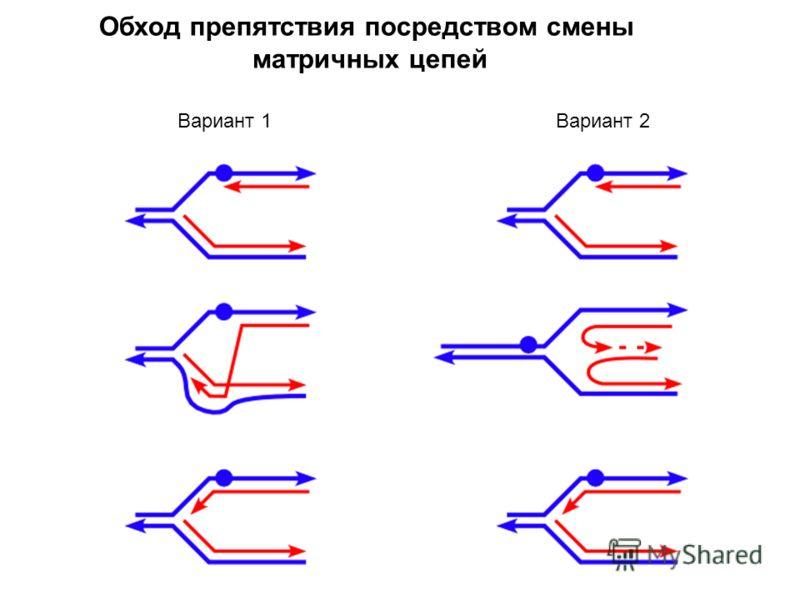 Обход препятствия посредством смены матричных цепей Вариант 1Вариант 2