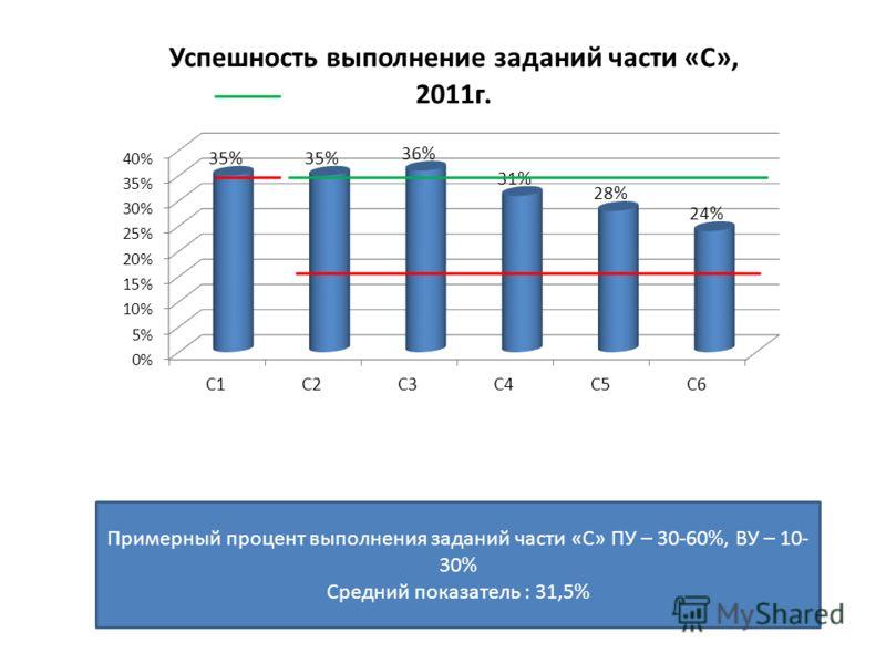 Примерный процент выполнения заданий части «С» ПУ – 30-60%, ВУ – 10- 30% Средний показатель : 31,5%
