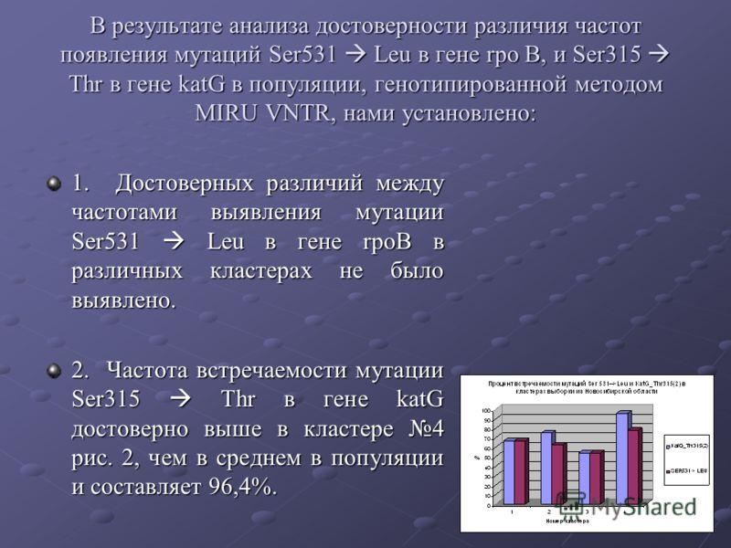 В результате анализа достоверности различия частот появления мутаций Ser531 Leu в гене rpo B, и Ser315 Thr в гене katG в популяции, генотипированной методом MIRU VNTR, нами установлено: 1. Достоверных различий между частотами выявления мутации Ser531