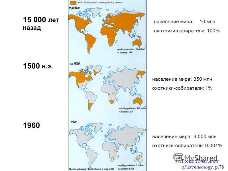 From: Times Atlas of Archaeology, p.78 15 000 лет назад 1500 н.э. 1960 население мира: 10 млн охотники-собиратели: 100% население мира: 350 млн охотники-собиратели: 1% население мира: 3 000 млн охотники-собиратели: 0.001%