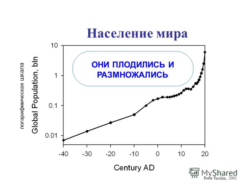 Население мира Peter Turchin, 2002 логарифмическая шкала ОНИ ПЛОДИЛИСЬ И РАЗМНОЖАЛИСЬ
