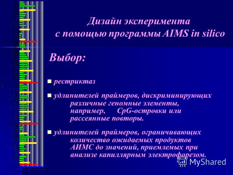 Дизайн эксперимента с помощью программы AIMS in silico рестриктаз удлинителей праймеров, дискриминирующих различные геномные элементы, например, CpG-островки или рассеянные повторы. удлинителей праймеров, ограничивающих количество ожидаемых продуктов