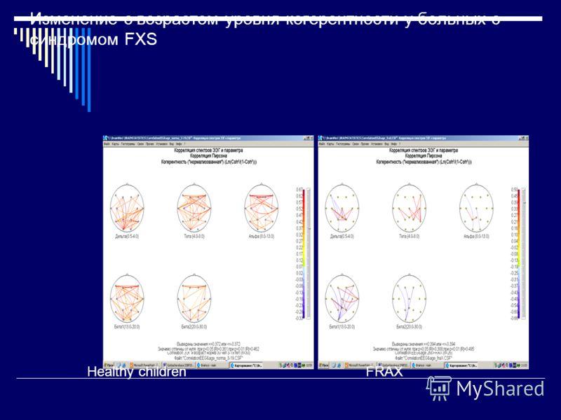 Изменение с возрастом уровня когерентности у больных с синдромом FXS Healthy childrenFRAX
