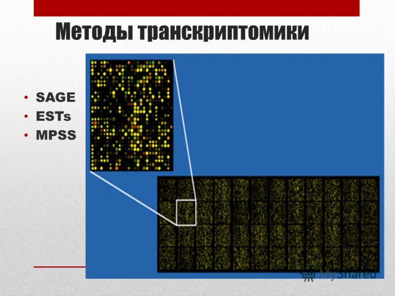 Методы транскриптомики SAGE ESTs MPSS
