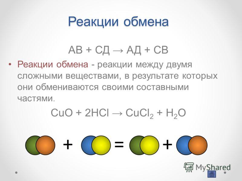 Реакции обмена АВ + СД АД + СВ Реакции обмена - реакции между двумя сложными веществами, в результате которых они обмениваются своими составными частями. CuO + 2HCl CuCl 2 + H 2 O
