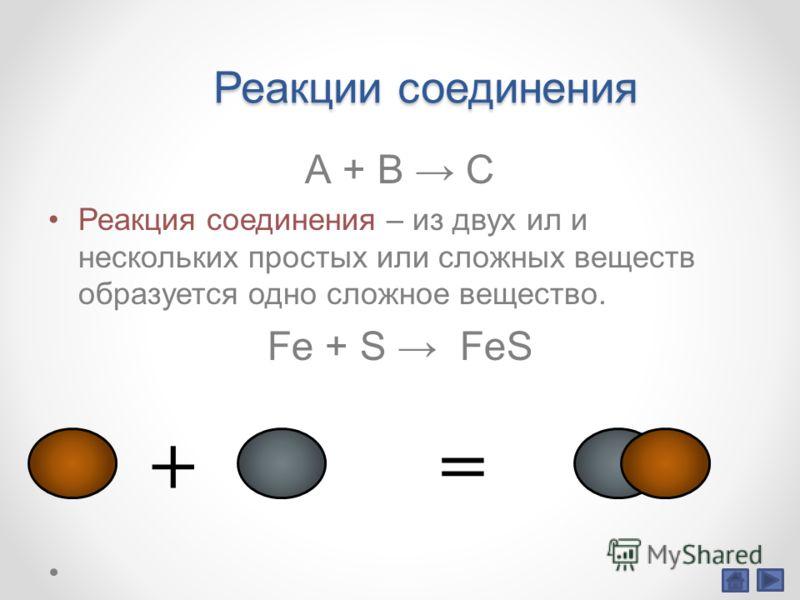 Реакции соединения А + В С Реакция соединения – из двух ил и нескольких простых или сложных веществ образуется одно сложное вещество. Fe + S FeS +=