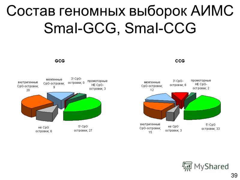 Состав геномных выборок АИМС SmaI-GCG, SmaI-CCG 39