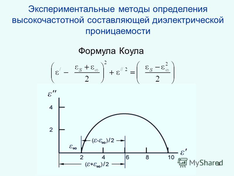Формула Коула 4 Экспериментальные методы определения высокочастотной составляющей диэлектрической проницаемости