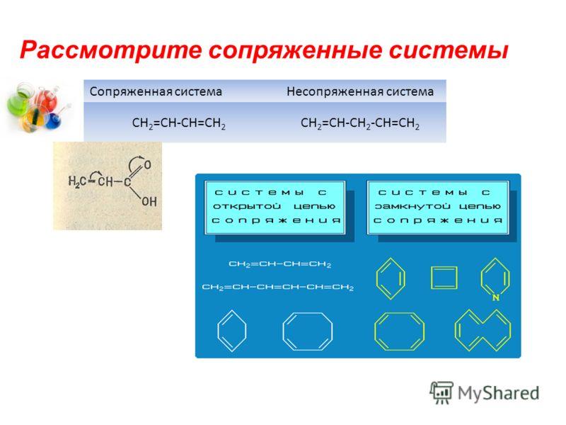 Рассмотрите сопряженные системы Сопряженная система Несопряженная система CH 2 =CH-CH=CH 2 CH 2 =CH-СН 2 -CH=CH 2