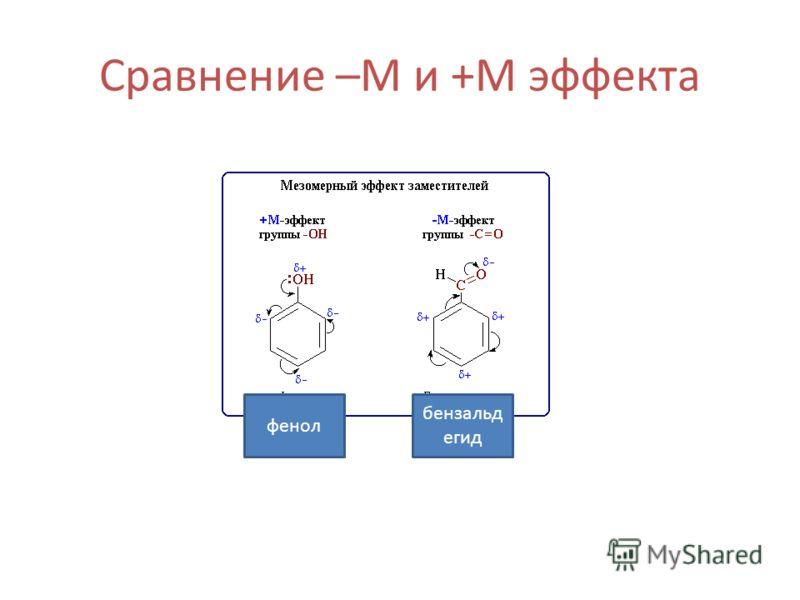 Сравнение –М и +М эффекта фенол бензальд егид
