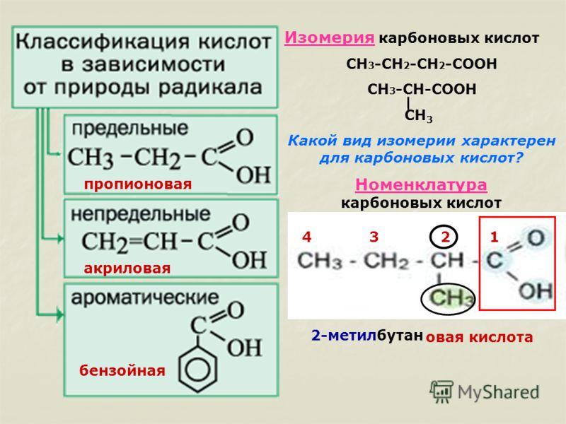 Изомерия карбоновых кислот СН 3 -СН 2 -СН 2 -СООН СН 3 -СН-СООН СН 3 Какой вид изомерии характерен для карбоновых кислот? Номенклатура карбоновых кислот пропионовая акриловая бензойная 1342 2-метилбутан овая кислота