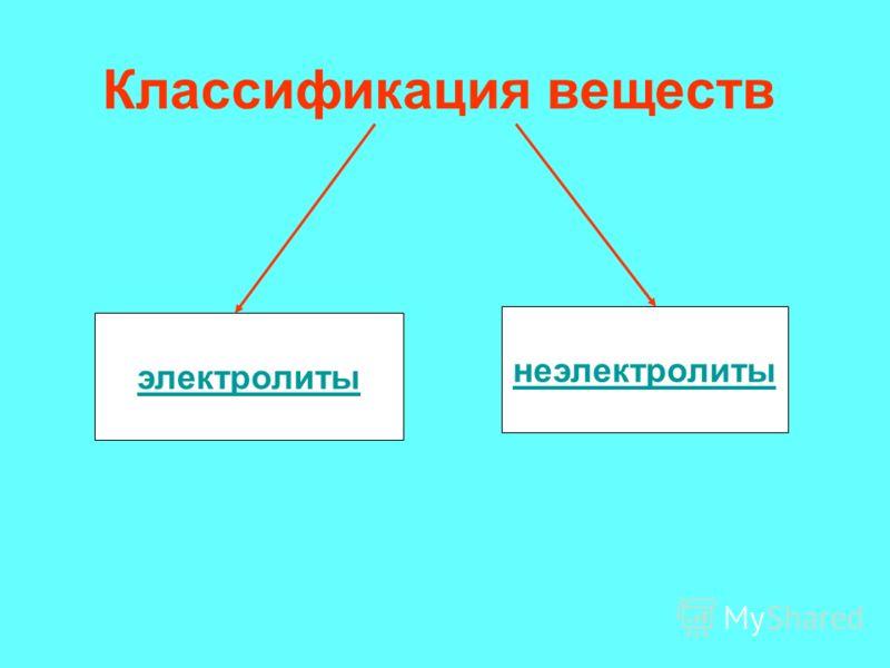 Классификация веществ электролиты неэлектролиты