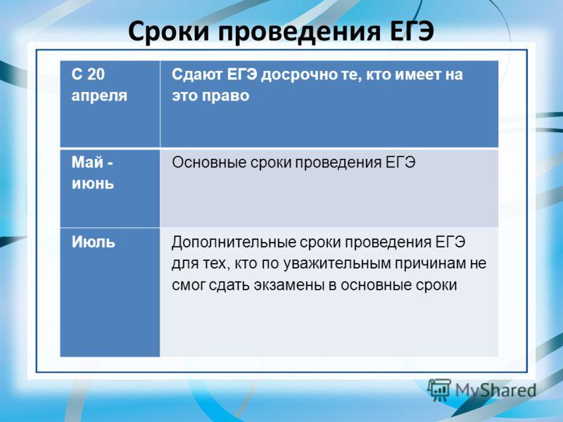 Сроки проведения ЕГЭ С 20 апреля Сдают ЕГЭ досрочно те, кто имеет на это право Май - июнь Основные сроки проведения ЕГЭ ИюльДополнительные сроки проведения ЕГЭ для тех, кто по уважительным причинам не смог сдать экзамены в основные сроки