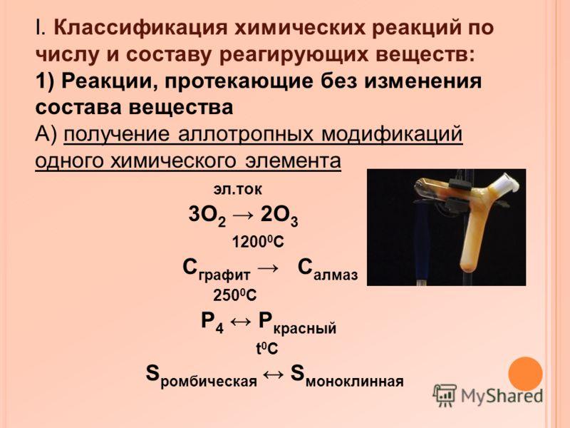 I. Классификация химических реакций по числу и составу реагирующих веществ: 1) Реакции, протекающие без изменения состава вещества А) получение аллотропных модификаций одного химического элемента эл.ток 3O 2 2O 3 1200 0 С C графит C алмаз 250 0 С P 4
