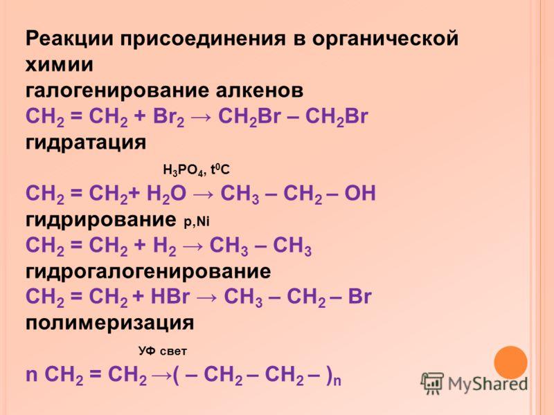 Реакции присоединения в органической химии галогенирование алкенов CH 2 = CH 2 + Br 2 CH 2 Br – CH 2 Br гидратация H 3 PO 4, t 0 C CH 2 = CH 2 + H 2 O CH 3 – CH 2 – OH гидрирование p,Ni CH 2 = CH 2 + H 2 CH 3 – CH 3 гидрогалогенирование CH 2 = CH 2 +