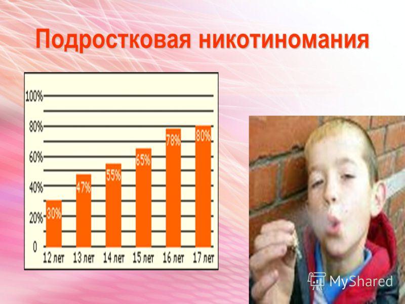 Подростковая никотиномания