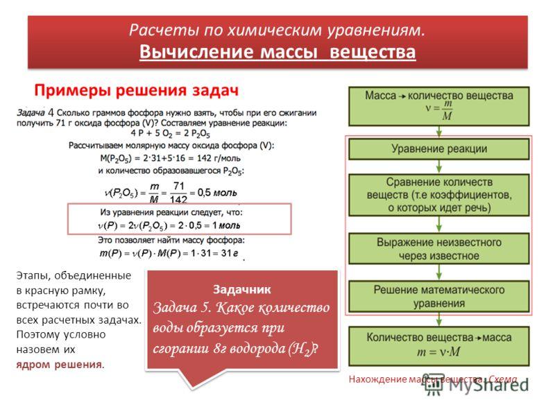Расчеты по химическим уравнениям. Вычисление массы вещества Нахождение массы вещества. Схема Примеры решения задач Этапы, объединенные в красную рамку, встречаются почти во всех расчетных задачах. Поэтому условно назовем их ядром решения. Задачник За