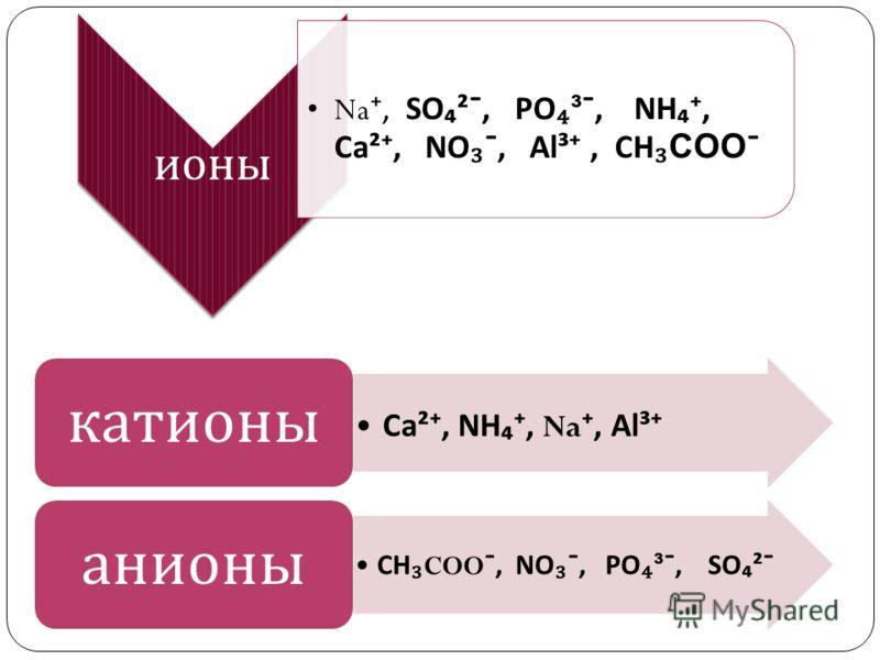 анионы катионы ионы NaCl KOH O Na, SO²¯, PO ³ ¯, NH, Ca², NO ¯, Al³, CH COO ¯ Ca², NH, Na, Al³ катионы CH COO ¯, NO ¯, PO ³ ¯, SO²¯ анионы