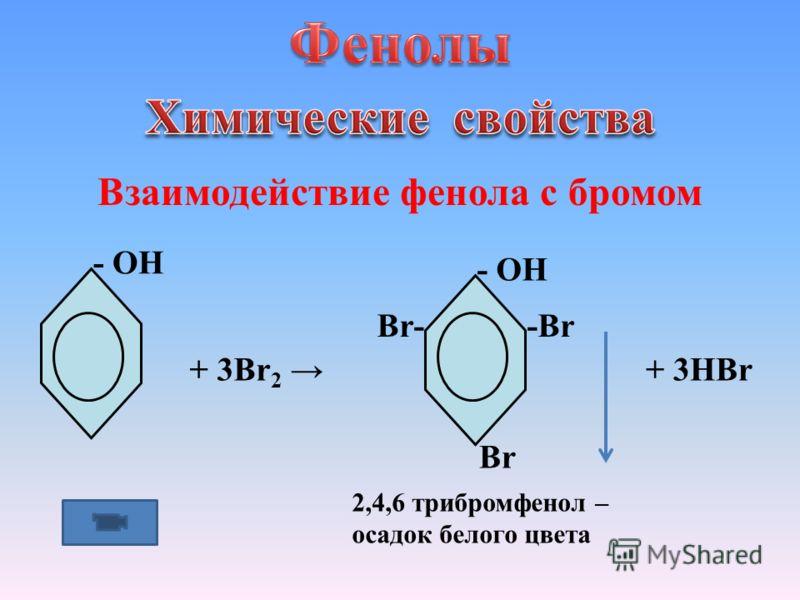 Взаимодействие фенола с бромом - ОН + 3Br 2 - ОH + 3HBr -Br Br Br- 2,4,6 трибромфенол – осадок белого цвета