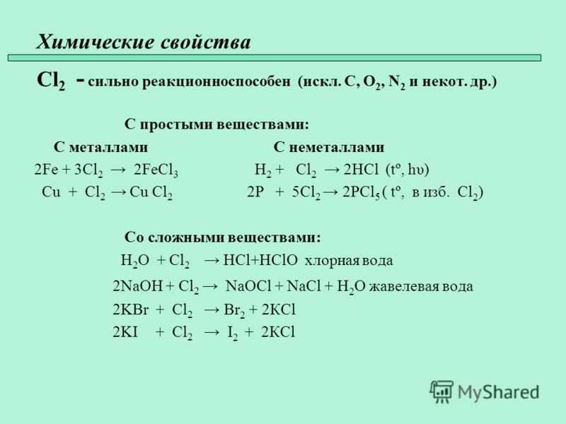 Химические свойства Cl 2 - сильно реакционноспособен (искл. C, O 2, N 2 и некот. др.) С простыми веществами: С металлами С неметаллами 2Fe + 3Cl 2 2FeCl 3 H 2 + Cl 2 2HCl (tº, hυ) Cu + Cl 2 Cu Cl 2 2P + 5Cl 2 2PCl 5 ( tº, в изб. Сl 2 ) Со сложными ве