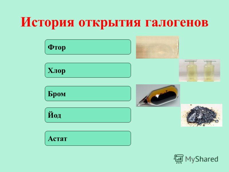 Фтор История открытия галогенов Хлор Бром Йод Астат