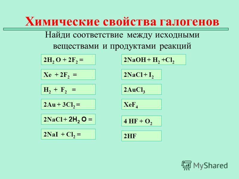 Химические свойства галогенов Найди соответствие между исходными веществами и продуктами реакций Xe + 2F 2 = H 2 + F 2 = 2Au + 3Cl 2 = 2NaCl + 2H 2 O = 2NaI + Cl 2 = 2H 2 O + 2F 2 =2NaOH + H 2 +Cl 2 2NaCl + I 2 XeF 4 4 HF + O 2 2HF 2AuCl 3
