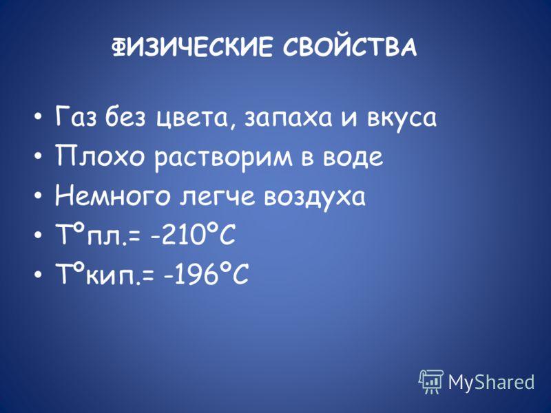 ФИЗИЧЕСКИЕ СВОЙСТВА Газ без цвета, запаха и вкуса Плохо растворим в воде Немного легче воздуха Tºпл.= -210ºС Tºкип.= -196ºС