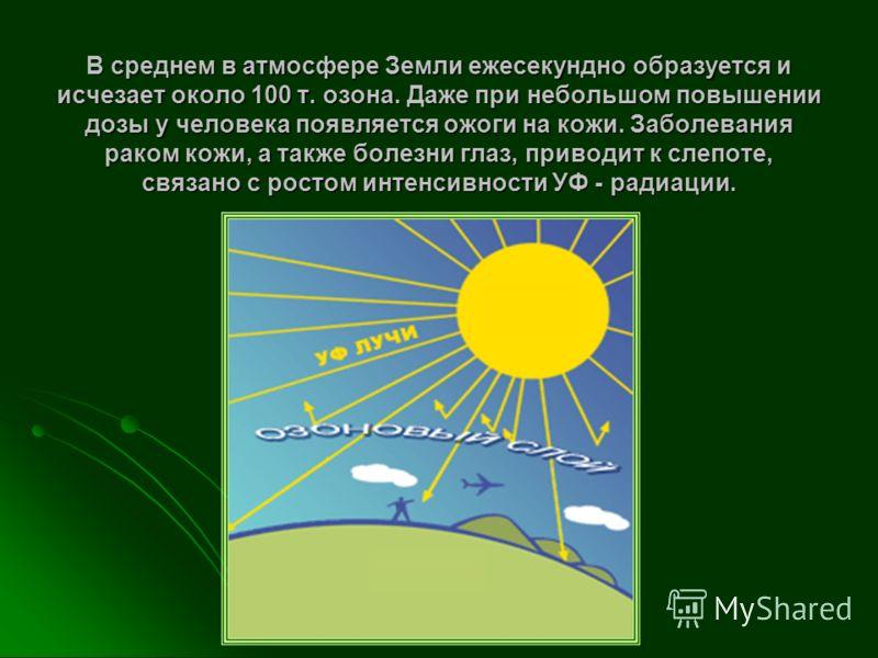 В среднем в атмосфере Земли ежесекундно образуется и исчезает около 100 т. озона. Даже при небольшом повышении дозы у человека появляется ожоги на кожи. Заболевания раком кожи, а также болезни глаз, приводит к слепоте, связано с ростом интенсивности
