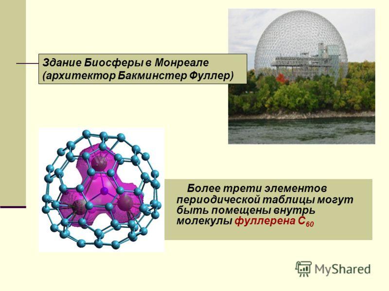 Более трети элементов периодической таблицы могут быть помещены внутрь молекулы фуллерена С 60 Здание Биосферы в Монреале (архитектор Бакминстер Фуллер)
