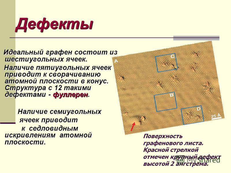 Дефекты Идеальный графен состоит из шестиугольных ячеек. Идеальный графен состоит из шестиугольных ячеек. Наличие пятиугольных ячеек приводит к сворачиванию атомной плоскости в конус. Структура с 12 такими дефектами - фуллерен. Наличие пятиугольных я