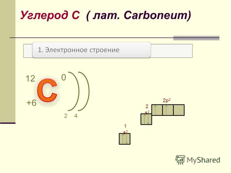 1s21s2 2s22s2 2p 2 12 0 24 +6+6 Углерод С ( лат. Сarboneum)