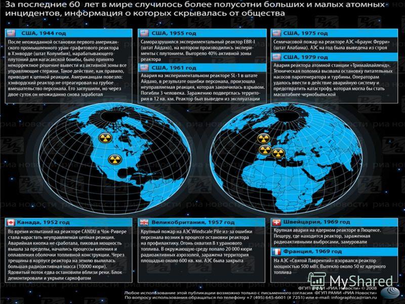 Последние зафиксированные источники радиации