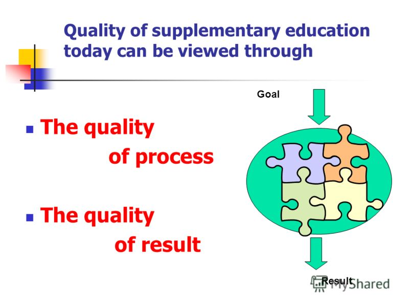 Quality of supplementary education today can be viewed through The quality of process The quality of result Goal Result