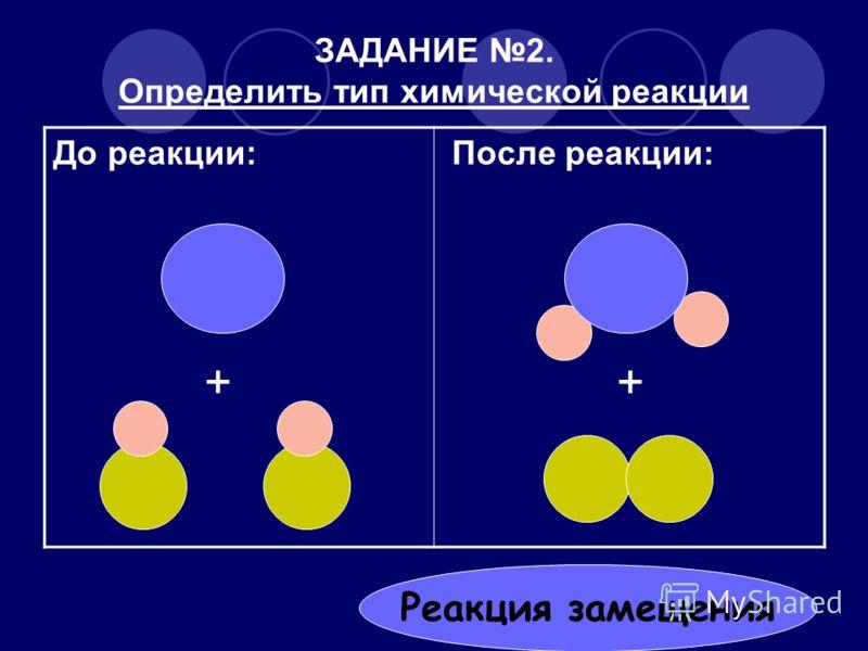 ЗАДАНИЕ 2. Определить тип химической реакции До реакции: После реакции: ++ Реакция замещения