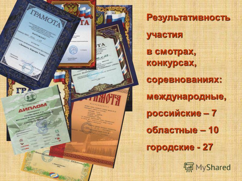 Результативностьучастия в смотрах, конкурсах, соревнованиях:международные, российские – 7 областные – 10 городские - 27