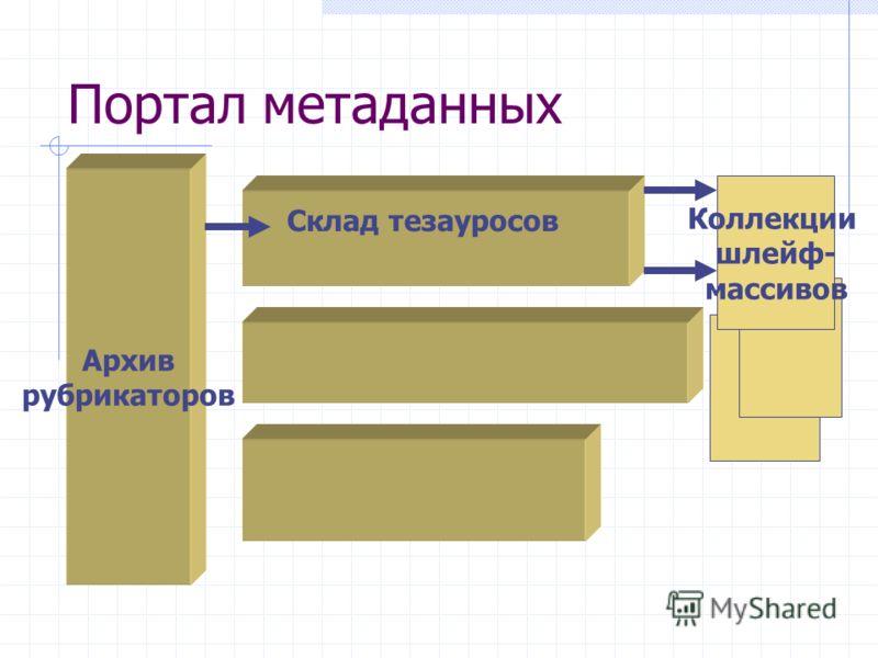 Портал метаданных Архив рубрикаторов Коллекции шлейф- массивов Склад тезауросов