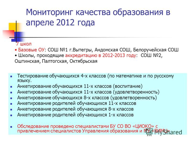 Мониторинг качества образования в апреле 2012 года Тестирование обучающихся 4-х классов (по математике и по русскому языку. Анкетирование обучающихся 11-х классов (воспитание) Анкетирование обучающихся 11-х классов (удовлетворенность) Анкетирование о